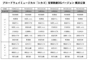 横浜公演香盤表